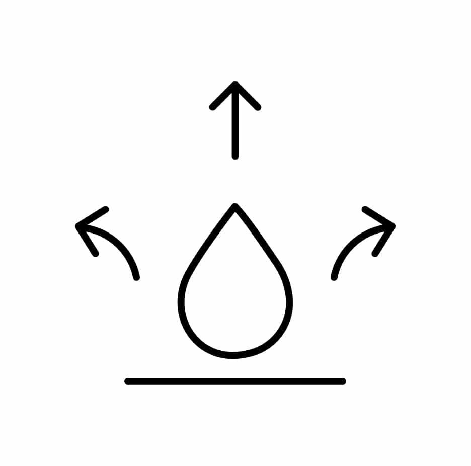 Símbolo de Características do tecido (Repelente a líquidos)