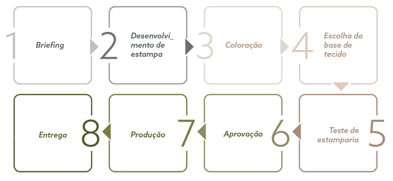 Catalogo_estampado2.indd